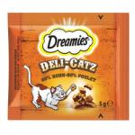 Katzenfutter testen